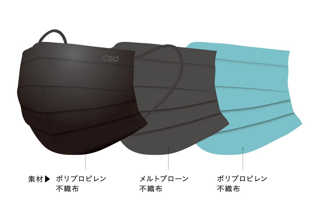 CSDマスク構造